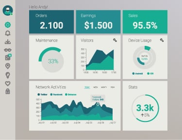 Dashboards and Reporting
